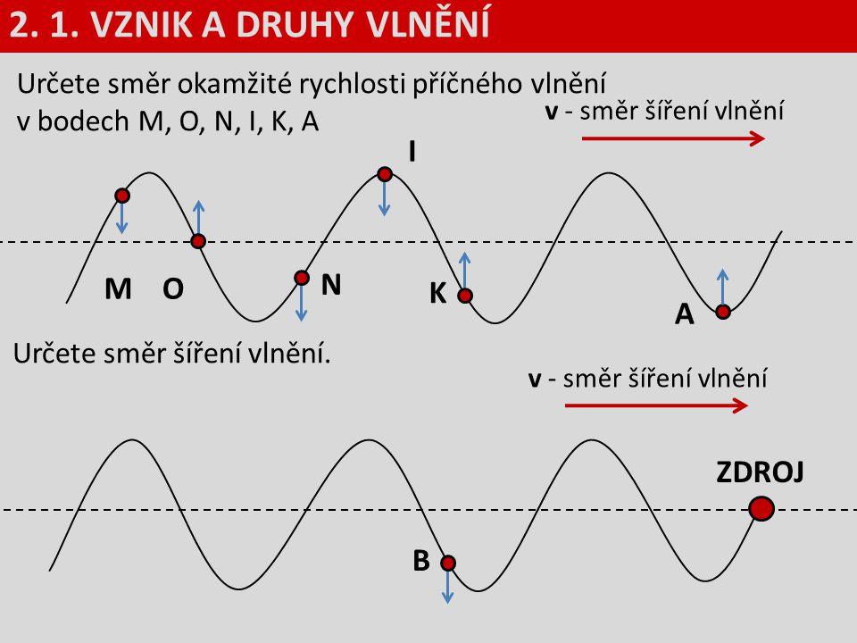 Určete směr okamžité rychlosti příčného vlnění v bodech M, O, N, I, K, A 2. 1. VZNIK A DRUHY VLNĚNÍ v - směr šíření vlnění MO N I K A B Určete směr ší