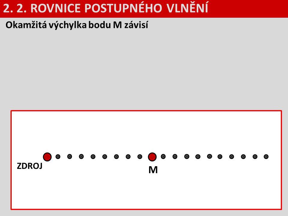 Okamžitá výchylka bodu M závisí 2. 2. ROVNICE POSTUPNÉHO VLNĚNÍ ZDROJ M