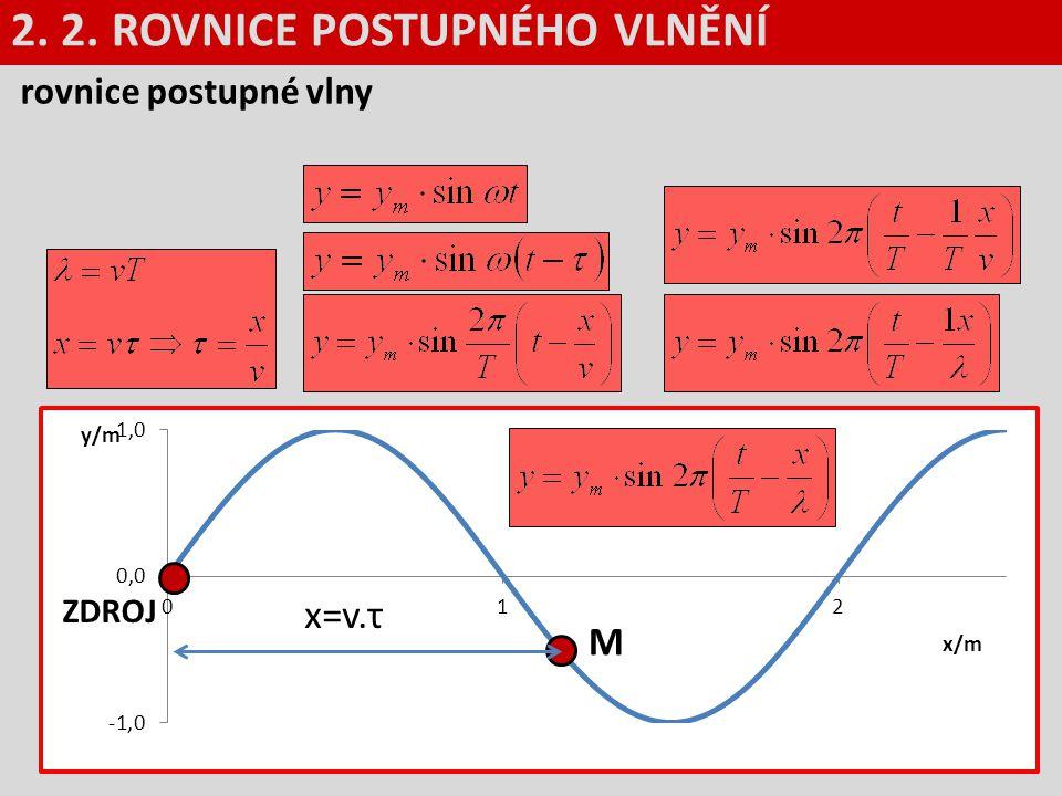 2. 2. ROVNICE POSTUPNÉHO VLNĚNÍ ZDROJ M x=v.τ rovnice postupné vlny
