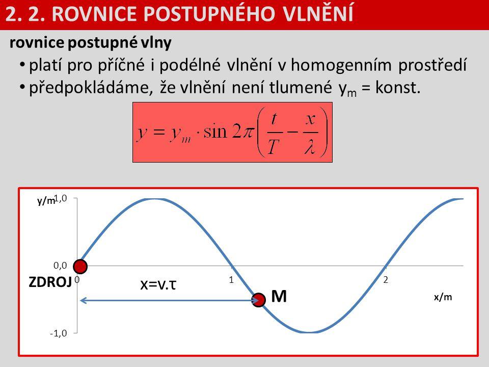 2. 2. ROVNICE POSTUPNÉHO VLNĚNÍ ZDROJ M x=v.τ rovnice postupné vlny platí pro příčné i podélné vlnění v homogenním prostředí předpokládáme, že vlnění