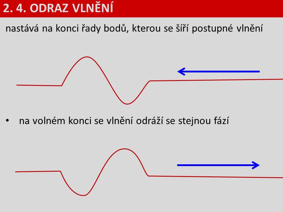 nastává na konci řady bodů, kterou se šíří postupné vlnění na volném konci se vlnění odráží se stejnou fází 2. 4. ODRAZ VLNĚNÍ