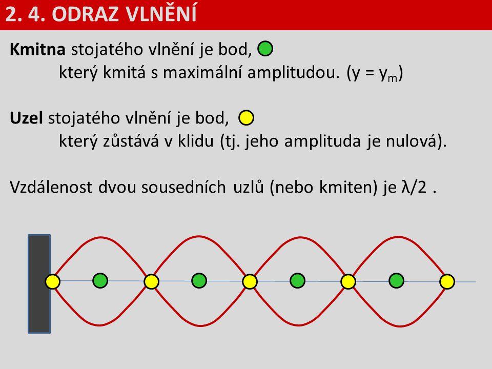 Kmitna stojatého vlnění je bod, který kmitá s maximální amplitudou. (y = y m ) Uzel stojatého vlnění je bod, který zůstává v klidu (tj. jeho amplituda