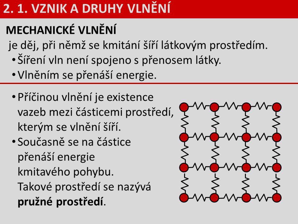 2. 1. VZNIK A DRUHY VLNĚNÍ MECHANICKÉ VLNĚNÍ je děj, při němž se kmitání šíří látkovým prostředím. Šíření vln není spojeno s přenosem látky. Vlněním s