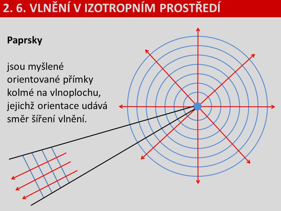 Paprsky jsou myšlené orientované přímky kolmé na vlnoplochu, jejichž orientace udává směr šíření vlnění. 2. 6. VLNĚNÍ V IZOTROPNÍM PROSTŘEDÍ