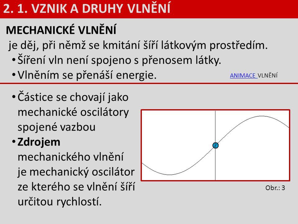 Při postupném vlnění kmitají všechny body se stejnou amplitudou, ale s různou fází, která se s časem mění fáze se šíří rychlostí, která se označuje jako fázová rychlost energie se přenáší.
