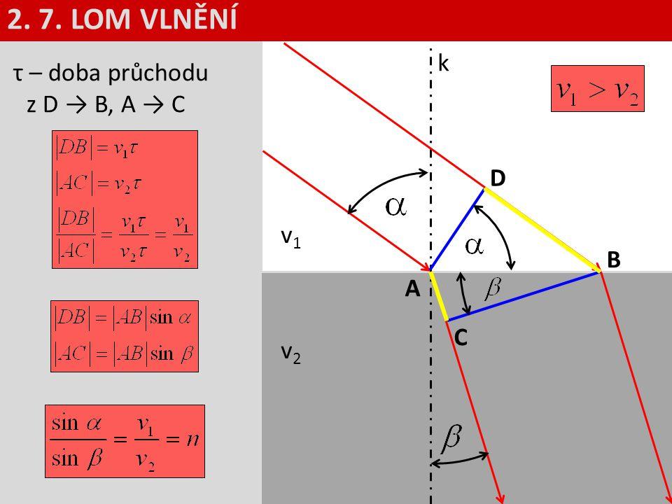 k v1v1 v2v2 A 2. 7. LOM VLNĚNÍ C B D τ – doba průchodu z D → B, A → C