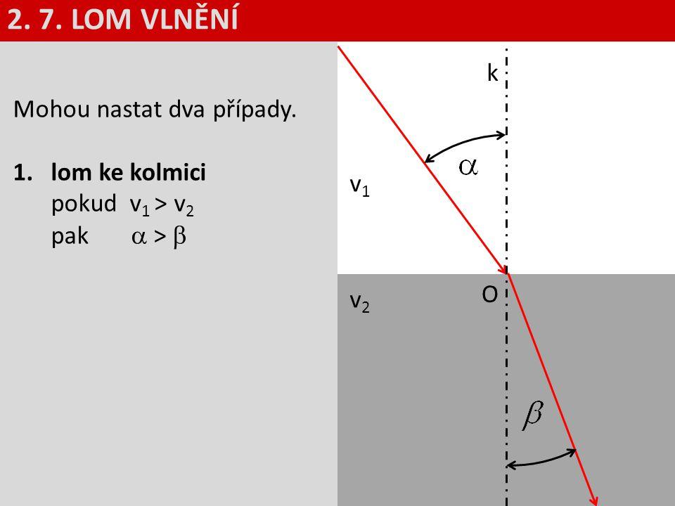 k v1v1 v2v2 O Mohou nastat dva případy. 1.lom ke kolmici pokud v 1 > v 2 pak  > 