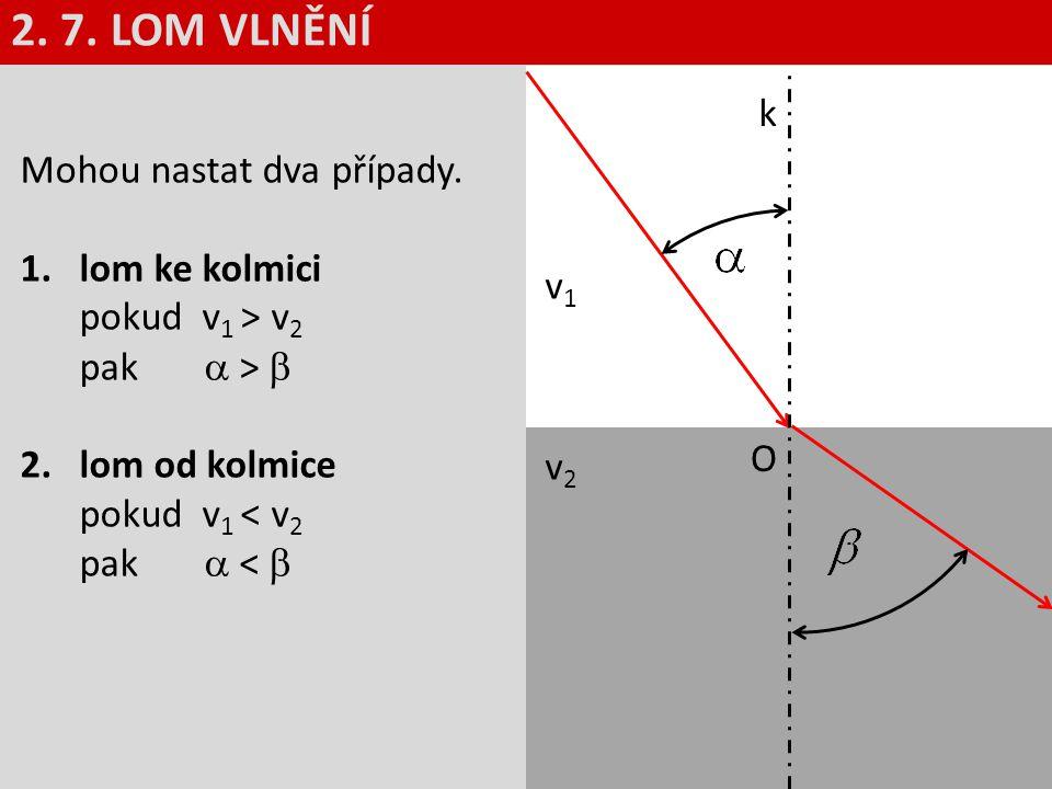 k v1v1 v2v2 O 2. 7. LOM VLNĚNÍ Mohou nastat dva případy. 1.lom ke kolmici pokud v 1 > v 2 pak  >  2.lom od kolmice pokud v 1 < v 2 pak  < 