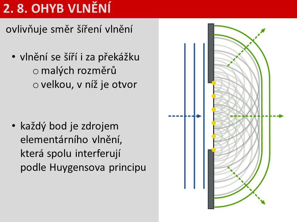 ovlivňuje směr šíření vlnění vlnění se šíří i za překážku o malých rozměrů o velkou, v níž je otvor každý bod je zdrojem elementárního vlnění, která s