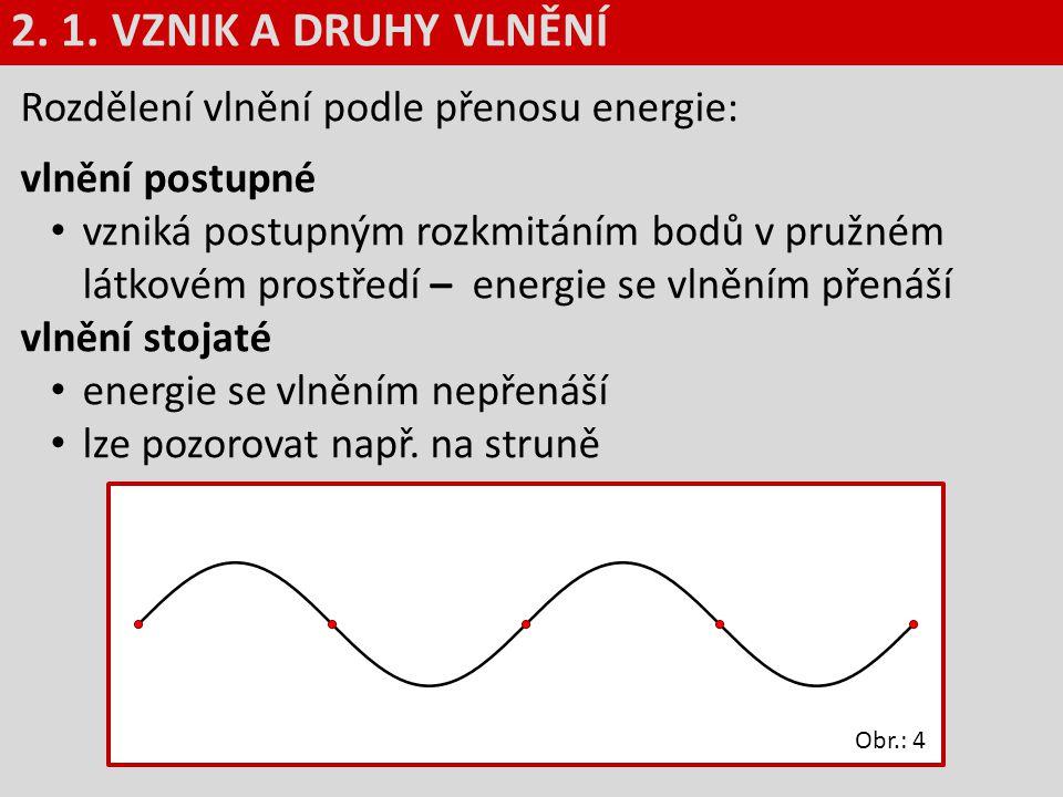 Rozdělení vlnění podle přenosu energie: vlnění postupné vzniká postupným rozkmitáním bodů v pružném látkovém prostředí – energie se vlněním přenáší vl