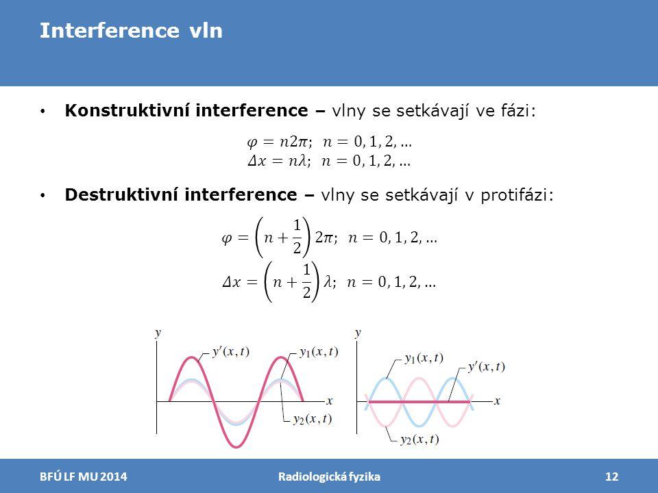 Interference vln Radiologická fyzika12BFÚ LF MU 2014