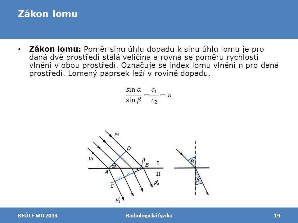 Zákon lomu Radiologická fyzika19BFÚ LF MU 2014