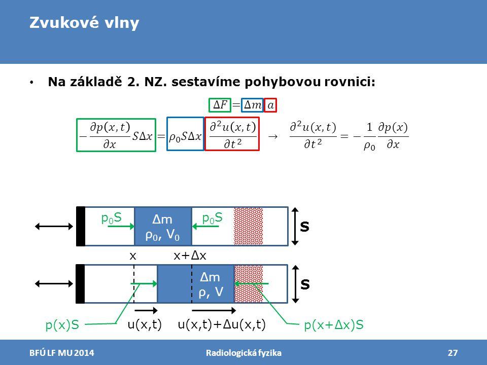 Zvukové vlny Radiologická fyzika27BFÚ LF MU 2014 u(x,t)u(x,t)+∆u(x,t) ∆m ρ, V S ∆m ρ 0, V 0 S xx+∆x p0Sp0Sp0Sp0S p(x+∆x)Sp(x)S