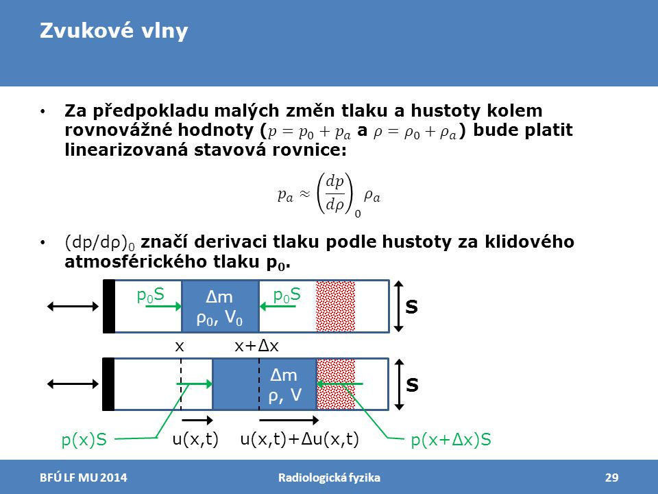 Zvukové vlny Radiologická fyzika29BFÚ LF MU 2014 u(x,t)u(x,t)+∆u(x,t) ∆m ρ, V S ∆m ρ 0, V 0 S xx+∆x p0Sp0Sp0Sp0S p(x+∆x)Sp(x)S