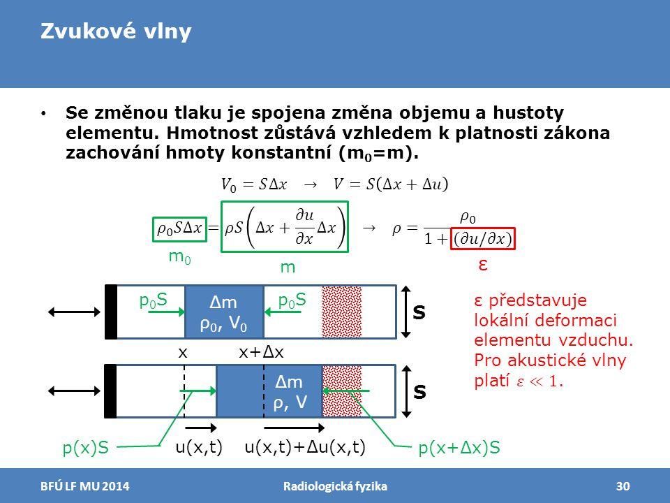 Zvukové vlny Radiologická fyzika30BFÚ LF MU 2014 u(x,t)u(x,t)+∆u(x,t) ∆m ρ, V S ∆m ρ 0, V 0 S xx+∆x p0Sp0Sp0Sp0S p(x+∆x)Sp(x)S m0m0 m ε
