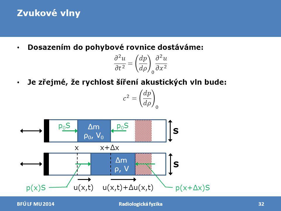 Zvukové vlny Radiologická fyzika32BFÚ LF MU 2014 u(x,t)u(x,t)+∆u(x,t) ∆m ρ, V S ∆m ρ 0, V 0 S xx+∆x p0Sp0Sp0Sp0S p(x+∆x)Sp(x)S