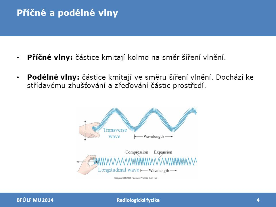 Příčné a podélné vlny Příčné vlny se mohou šířit pouze prostředím, které odolává namáhání ve smyku, tj.