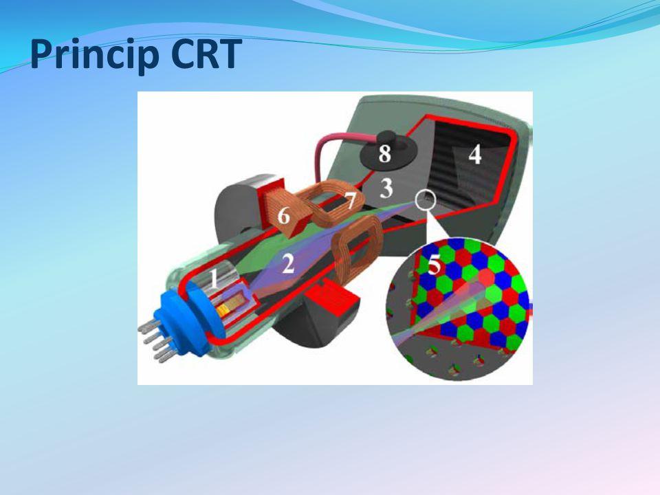 Princip CRT