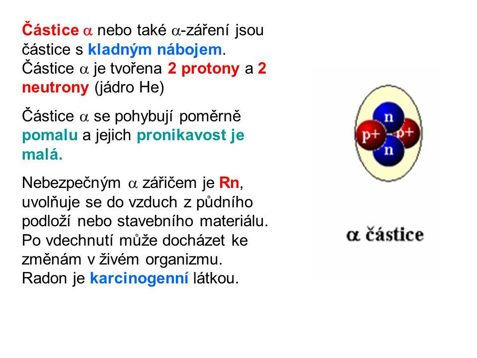 Částice  nebo také  -záření jsou částice s kladným nábojem.