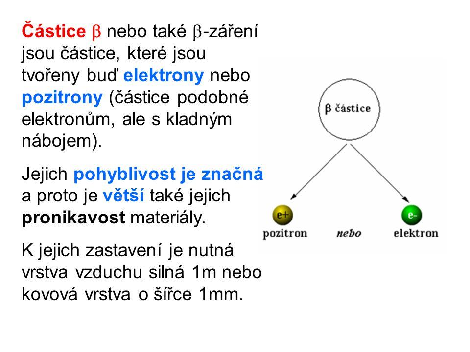 Částice  nebo také  -záření jsou částice, které jsou tvořeny buď elektrony nebo pozitrony (částice podobné elektronům, ale s kladným nábojem).