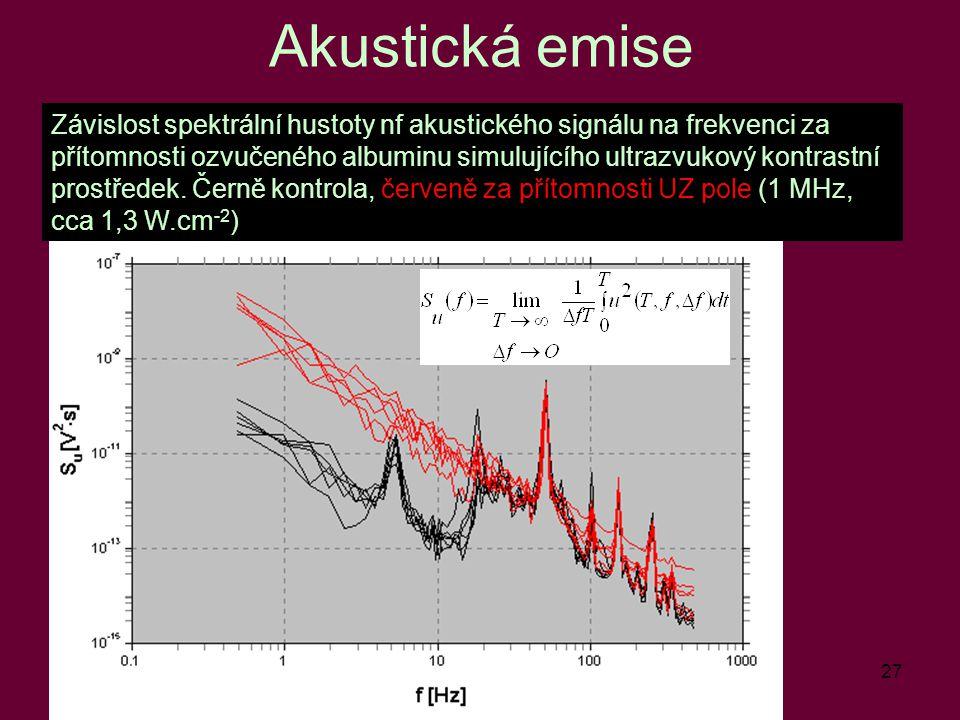 27 Akustická emise Závislost spektrální hustoty nf akustického signálu na frekvenci za přítomnosti ozvučeného albuminu simulujícího ultrazvukový kontr