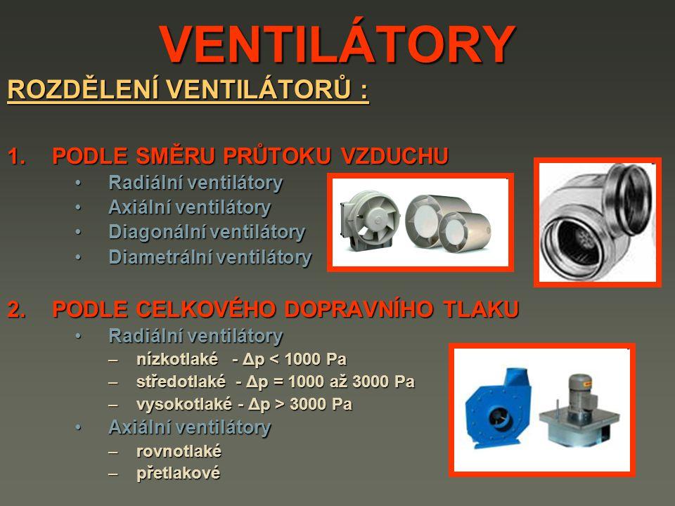 VENTILÁTORY ROZDĚLENÍ VENTILÁTORŮ : 1.PODLE SMĚRU PRŮTOKU VZDUCHU Radiální ventilátoryRadiální ventilátory Axiální ventilátoryAxiální ventilátory Diagonální ventilátoryDiagonální ventilátory Diametrální ventilátoryDiametrální ventilátory 2.PODLE CELKOVÉHO DOPRAVNÍHO TLAKU Radiální ventilátoryRadiální ventilátory –nízkotlaké - Δp < 1000 Pa –středotlaké - Δp = 1000 až 3000 Pa –vysokotlaké - Δp > 3000 Pa Axiální ventilátoryAxiální ventilátory –rovnotlaké –přetlakové