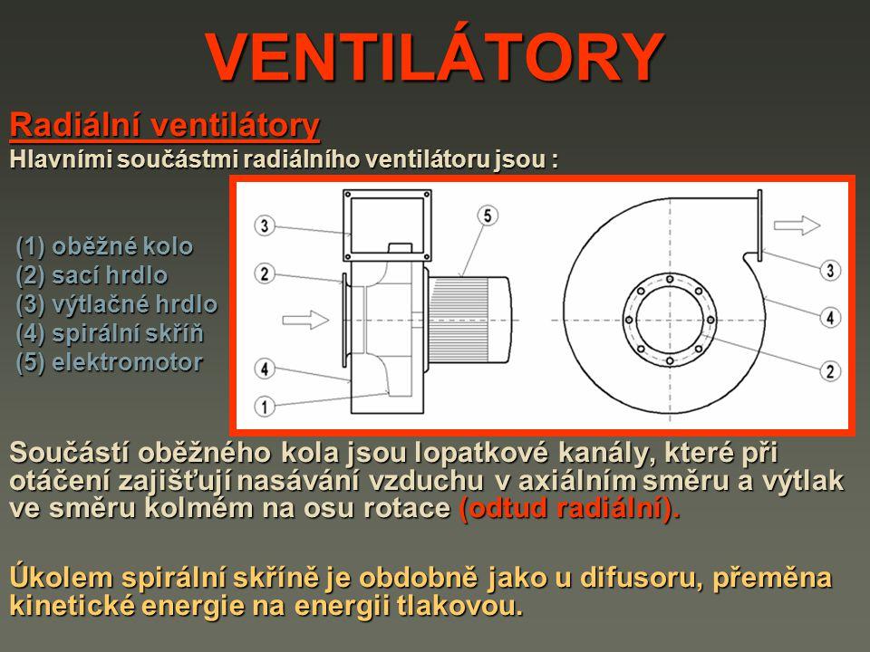 VENTILÁTORY Radiální ventilátory Hlavními součástmi radiálního ventilátoru jsou : (1) oběžné kolo (1) oběžné kolo (2) sací hrdlo (2) sací hrdlo (3) výtlačné hrdlo (3) výtlačné hrdlo (4) spirální skříň (4) spirální skříň (5) elektromotor (5) elektromotor Součástí oběžného kola jsou lopatkové kanály, které při otáčení zajišťují nasávání vzduchu v axiálním směru a výtlak ve směru kolmém na osu rotace (odtud radiální).