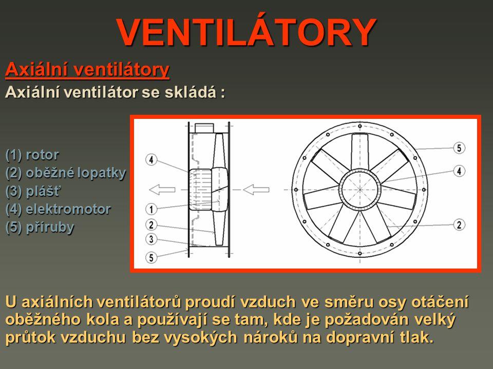 VENTILÁTORY Axiální ventilátory Axiální ventilátor se skládá : (1) rotor (2) oběžné lopatky (3) plášť (4) elektromotor (5) příruby U axiálních ventilátorů proudí vzduch ve směru osy otáčení oběžného kola a používají se tam, kde je požadován velký průtok vzduchu bez vysokých nároků na dopravní tlak.
