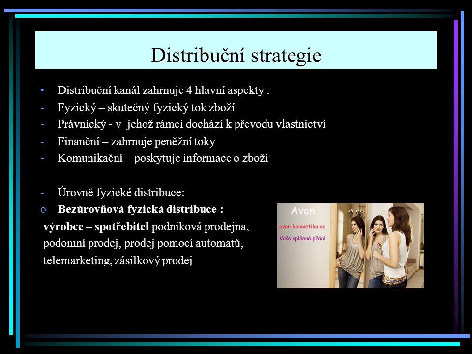 Distribuční strategie Distribuční kanál zahrnuje 4 hlavní aspekty : -Fyzický – skutečný fyzický tok zboží -Právnický - v jehož rámci dochází k převodu