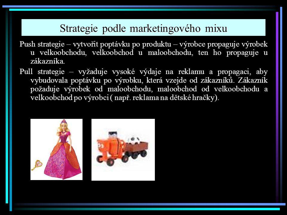 Strategie podle marketingového mixu Push strategie – vytvořit poptávku po produktu – výrobce propaguje výrobek u velkoobchodu, velkoobchod u maloobcho