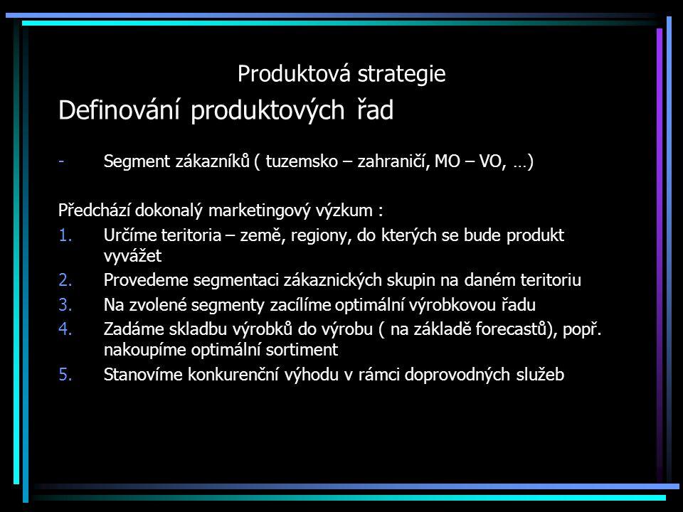 Produktová strategie Definování produktových řad -Segment zákazníků ( tuzemsko – zahraničí, MO – VO, …) Předchází dokonalý marketingový výzkum : 1.Urč