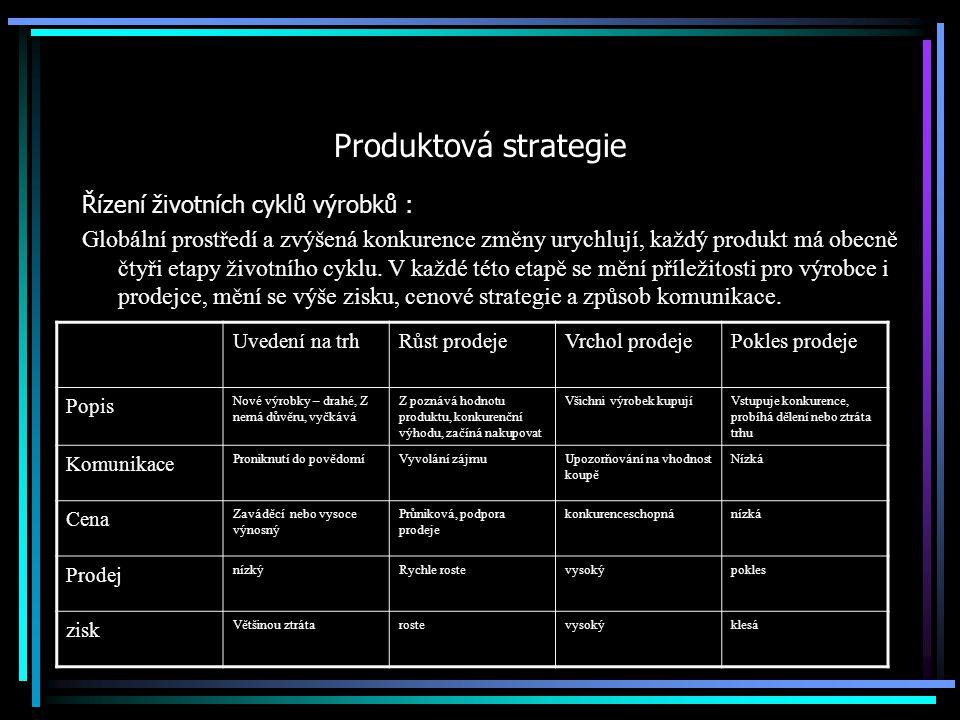 Produktová strategie Řízení životních cyklů výrobků : Globální prostředí a zvýšená konkurence změny urychlují, každý produkt má obecně čtyři etapy živ
