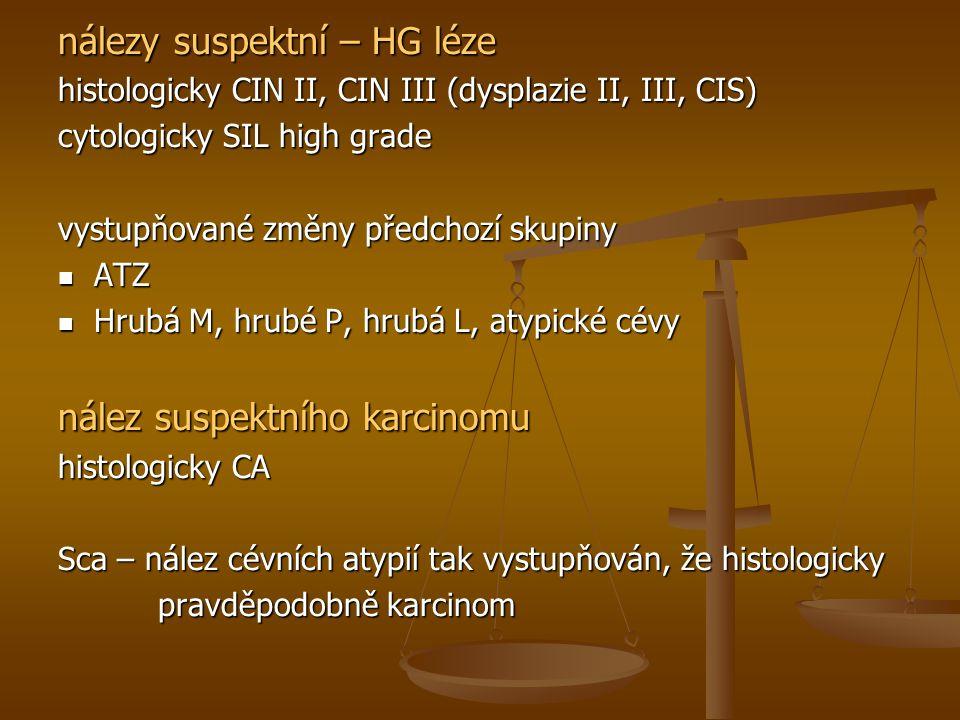 nálezy suspektní – HG léze histologicky CIN II, CIN III (dysplazie II, III, CIS) cytologicky SIL high grade vystupňované změny předchozí skupiny ATZ ATZ Hrubá M, hrubé P, hrubá L, atypické cévy Hrubá M, hrubé P, hrubá L, atypické cévy nález suspektního karcinomu histologicky CA Sca – nález cévních atypií tak vystupňován, že histologicky pravděpodobně karcinom pravděpodobně karcinom