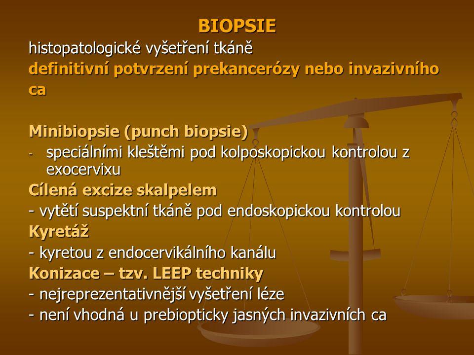 BIOPSIE histopatologické vyšetření tkáně definitivní potvrzení prekancerózy nebo invazivního ca Minibiopsie (punch biopsie) - speciálními kleštěmi pod kolposkopickou kontrolou z exocervixu Cílená excize skalpelem - vytětí suspektní tkáně pod endoskopickou kontrolou Kyretáž - kyretou z endocervikálního kanálu Konizace – tzv.