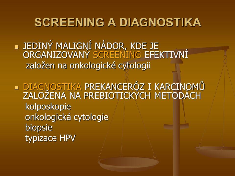 SCREENING A DIAGNOSTIKA JEDINÝ MALIGNÍ NÁDOR, KDE JE ORGANIZOVANÝ SCREENING EFEKTIVNÍ JEDINÝ MALIGNÍ NÁDOR, KDE JE ORGANIZOVANÝ SCREENING EFEKTIVNÍ založen na onkologické cytologii založen na onkologické cytologii DIAGNOSTIKA PREKANCERÓZ I KARCINOMŮ ZALOŽENA NA PREBIOTICKÝCH METODÁCH DIAGNOSTIKA PREKANCERÓZ I KARCINOMŮ ZALOŽENA NA PREBIOTICKÝCH METODÁCH kolposkopie kolposkopie onkologická cytologie onkologická cytologie biopsie biopsie typizace HPV typizace HPV