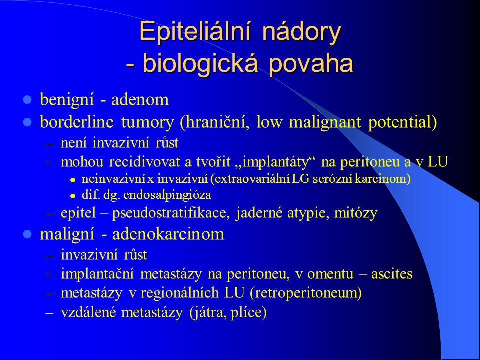 """Epiteliální nádory - biologická povaha benigní - adenom borderline tumory (hraniční, low malignant potential) – není invazivní růst – mohou recidivovat a tvořit """"implantáty na peritoneu a v LU neinvazivní x invazivní (extraovariální LG serózní karcinom) dif."""