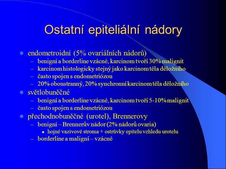 Ostatní epiteliální nádory endometroidní (5% ovariálních nádorů) – benigní a borderline vzácné, karcinom tvoří 30% malignit – karcinom histologicky stejný jako karcinom těla děložního – často spojen s endometriózou – 20% oboustranný, 20% synchronní karcinom těla děložního světlobuněčné – benigní a borderline vzácné, karcinom tvoří 5-10% malignit – často spojen s endometriózou přechodnobuněčné (urotel), Brennerovy – benigní – Brennerův nádor (2% nádorů ovaria) hojné vazivové stroma + ostrůvky epitelu vzhledu urotelu – borderline a maligní – vzácné