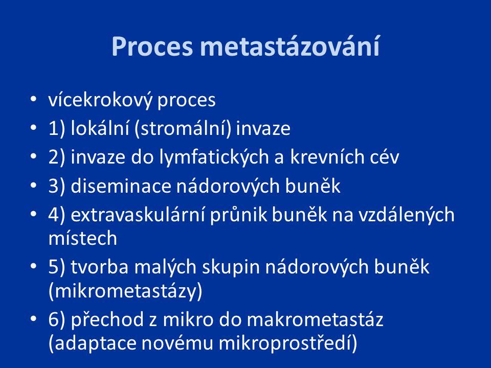Proces metastázování vícekrokový proces 1) lokální (stromální) invaze 2) invaze do lymfatických a krevních cév 3) diseminace nádorových buněk 4) extra