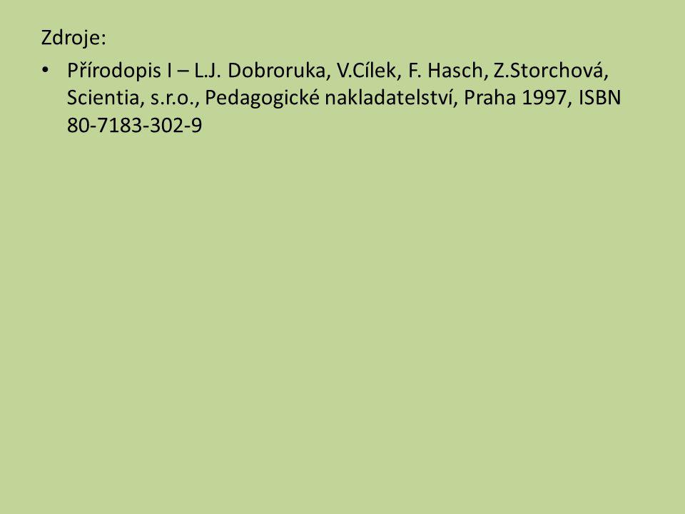 Zdroje: Přírodopis I – L.J. Dobroruka, V.Cílek, F. Hasch, Z.Storchová, Scientia, s.r.o., Pedagogické nakladatelství, Praha 1997, ISBN 80-7183-302-9