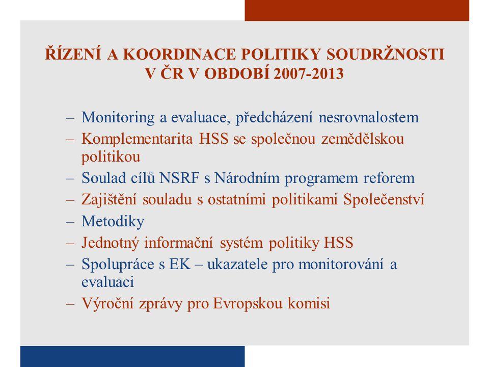 ŘÍZENÍ A KOORDINACE POLITIKY SOUDRŽNOSTI V ČR V OBDOBÍ 2007-2013 –Monitoring a evaluace, předcházení nesrovnalostem –Komplementarita HSS se společnou
