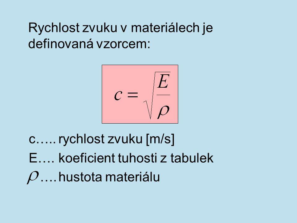 Rychlost zvuku v materiálech je definovaná vzorcem: c…..rychlost zvuku [m/s] E….