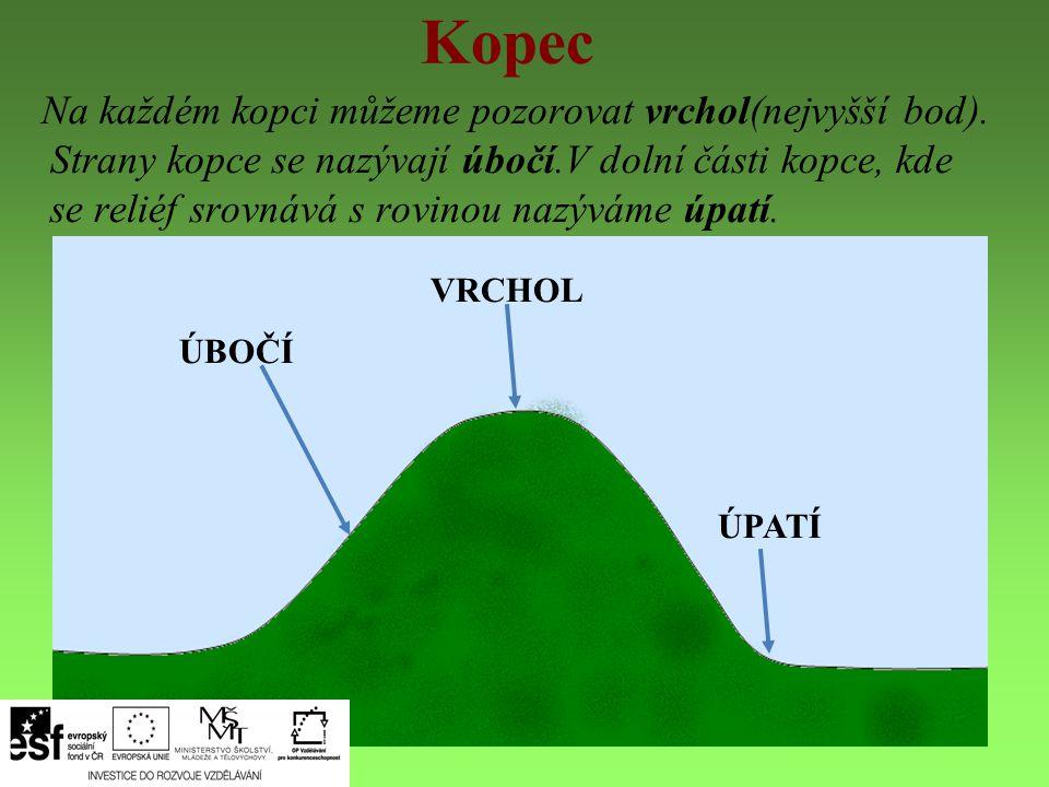 Kopec Na každém kopci můžeme pozorovat vrchol(nejvyšší bod). Strany kopce se nazývají úbočí.V dolní části kopce, kde se reliéf srovnává s rovinou nazý