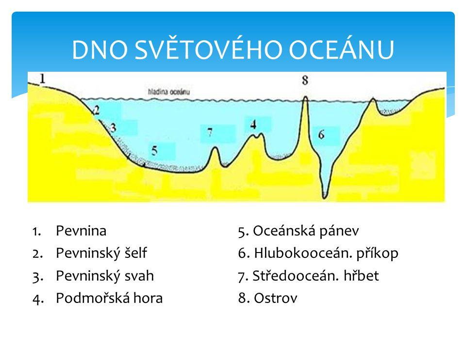 2.) Pevninský šelf Je část pevniny zatopená vodou.