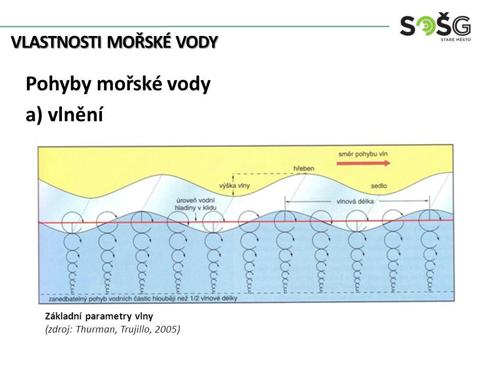 VLASTNOSTI MOŘSKÉ VODY Pohyby mořské vody a)vlnění zvláštním případem je geodynamické vlnění vzniká jako následek uvolnění energie ze seismické činnosti vyvolané změnou topografie oceánského dna jsou označovány jako tsunami