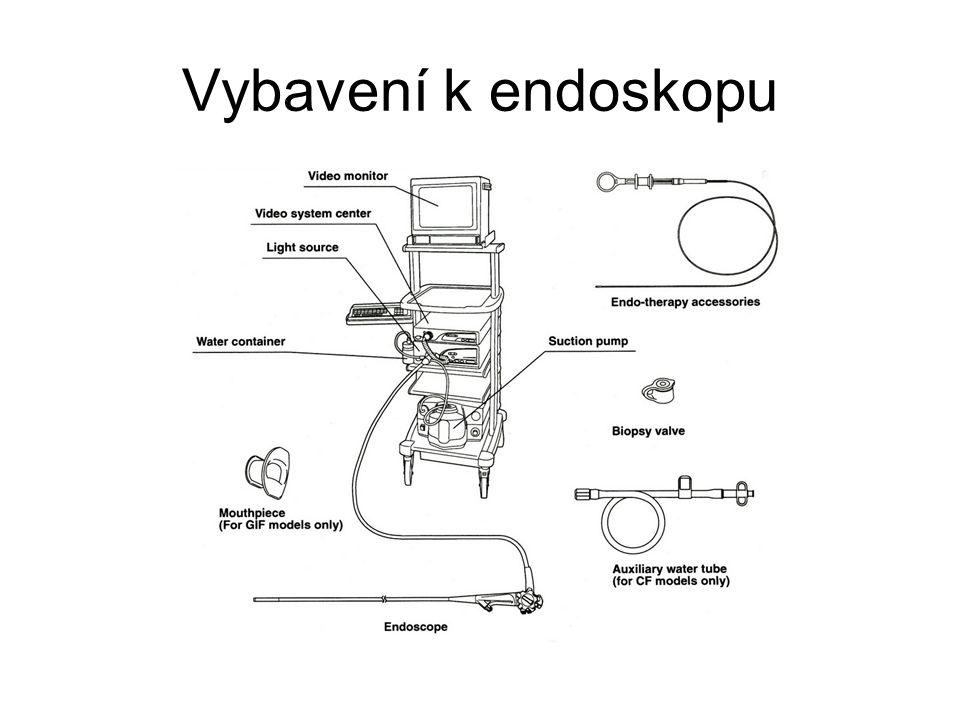 Vybavení k endoskopu