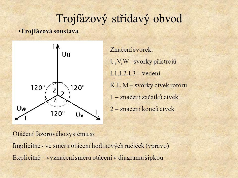 Trojfázový střídavý obvod Trojfázová soustava Otáčení fázorového systému ω: Implicitně - ve směru otáčení hodinových ručiček (vpravo) Explicitně – vyznačení směru otáčení v diagramu šipkou Značení svorek: U,V,W - svorky přístrojů L1,L2,L3 – vedení K,L,M – svorky cívek rotoru 1 – značení začátků cívek 2 – značení konců cívek