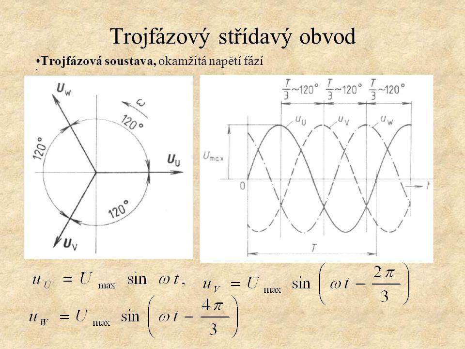 Trojfázový střídavý obvod Trojfázová soustava, zapojení do hvězdy Napětí na vinutí fáze Proud fází Součet fázorů napětí je roven nule Součet okamžitých napětí je v každém okamžiku roven nule