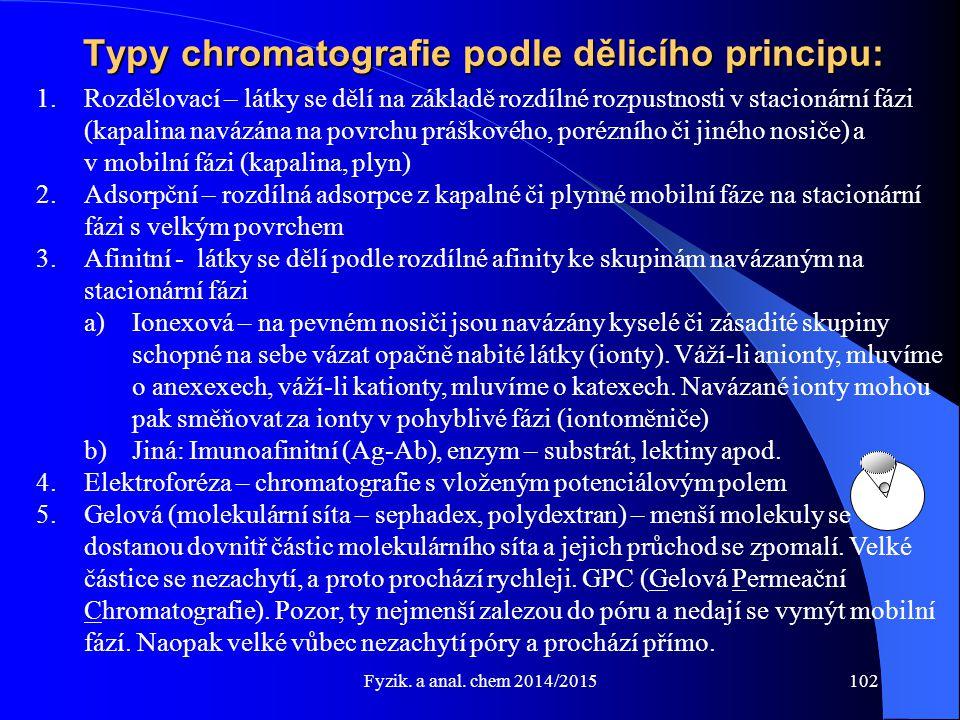 Fyzik. a anal. chem 2014/2015 Typy chromatografie podle dělicího principu: 1.Rozdělovací – látky se dělí na základě rozdílné rozpustnosti v stacionárn