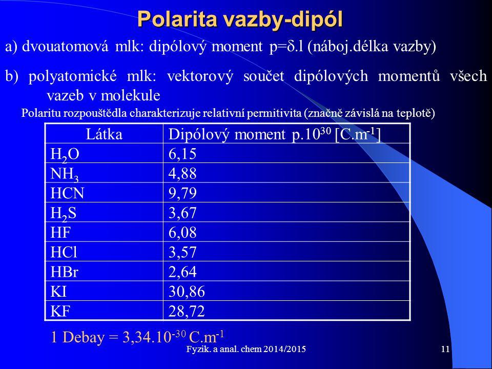 Fyzik. a anal. chem 2014/2015 Polarita vazby-dipól LátkaDipólový moment p.10 30 [C.m -1 ] H2OH2O6,15 NH 3 4,88 HCN9,79 H2SH2S3,67 HF6,08 HCl3,57 HBr2,