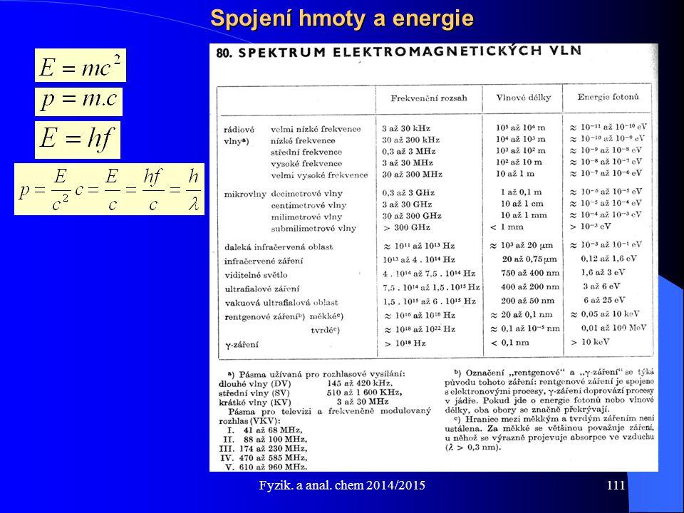 Fyzik. a anal. chem 2014/2015 Spojení hmoty a energie 111
